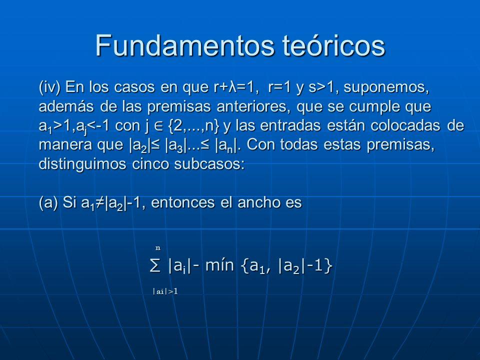 (iv) En los casos en que r+λ=1, r=1 y s>1, suponemos, además de las premisas anteriores, que se cumple que a 1 >1,a j 1, suponemos, además de las prem