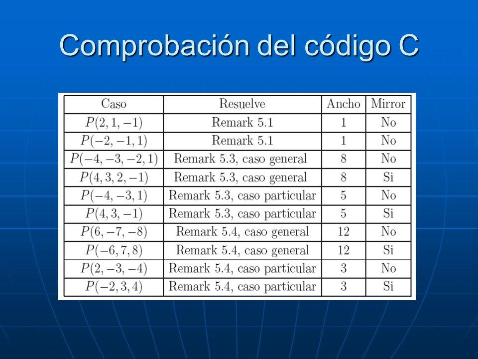 Comprobación del código C