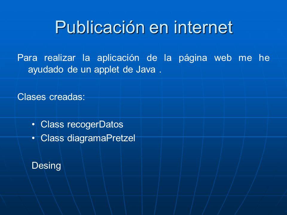 Publicación en internet Para realizar la aplicación de la página web me he ayudado de un applet de Java. Clases creadas: Class recogerDatos Class diag