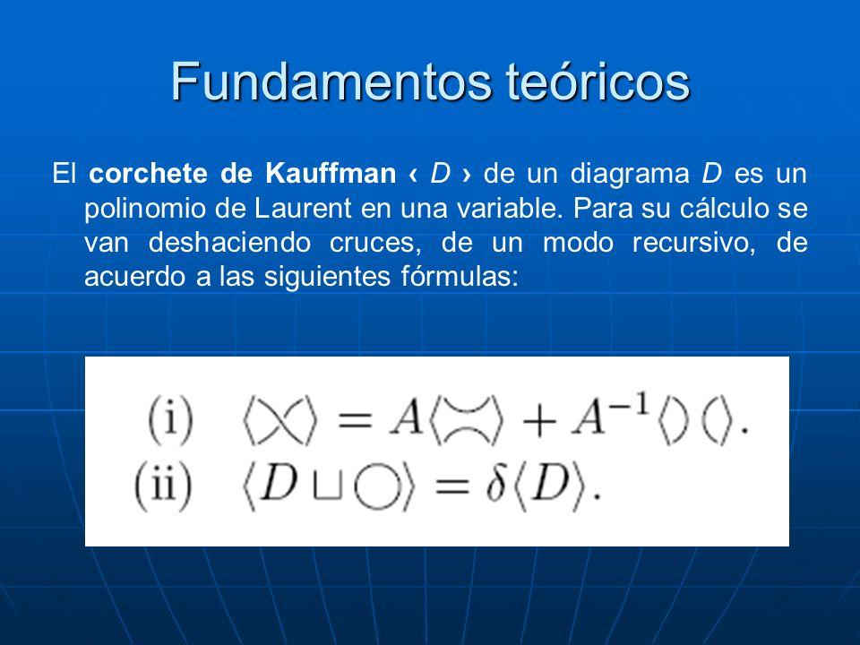 Fundamentos teóricos El corchete de Kauffman D de un diagrama D es un polinomio de Laurent en una variable. Para su cálculo se van deshaciendo cruces,