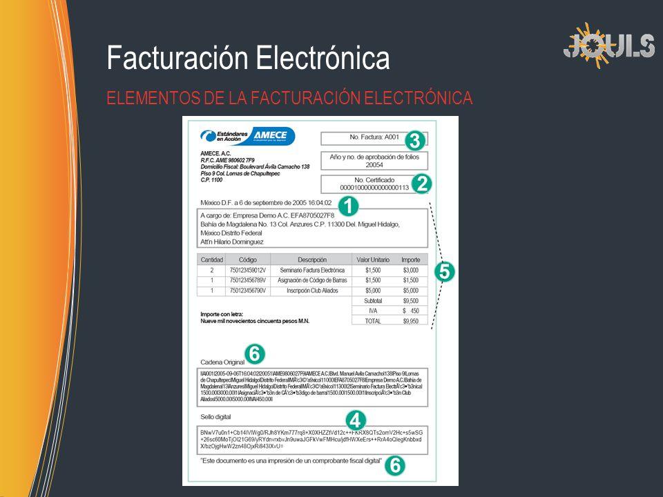 Facturación Electrónica ELEMENTOS DE LA FACTURACIÓN ELECTRÓNICA
