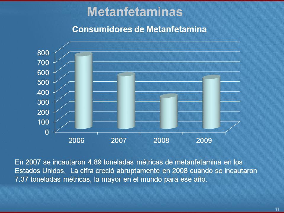 Metanfetaminas 11 En 2007 se incautaron 4.89 toneladas métricas de metanfetamina en los Estados Unidos. La cifra creció abruptamente en 2008 cuando se