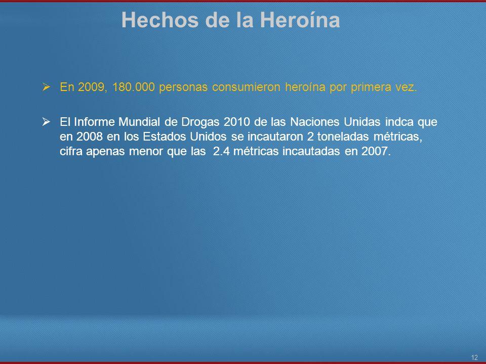 Hechos de la Heroína 12 En 2009, 180.000 personas consumieron heroína por primera vez. El Informe Mundial de Drogas 2010 de las Naciones Unidas indca