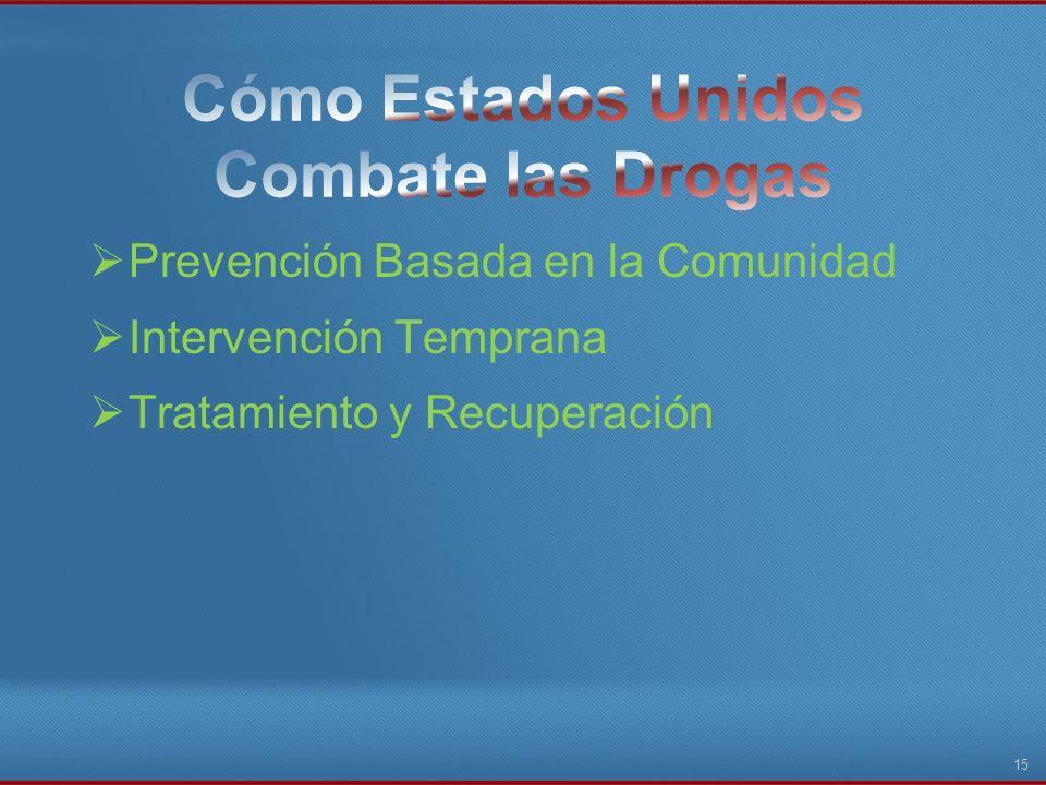 Prevención Basada en la Comunidad Intervención Temprana Tratamiento y Recuperación 15