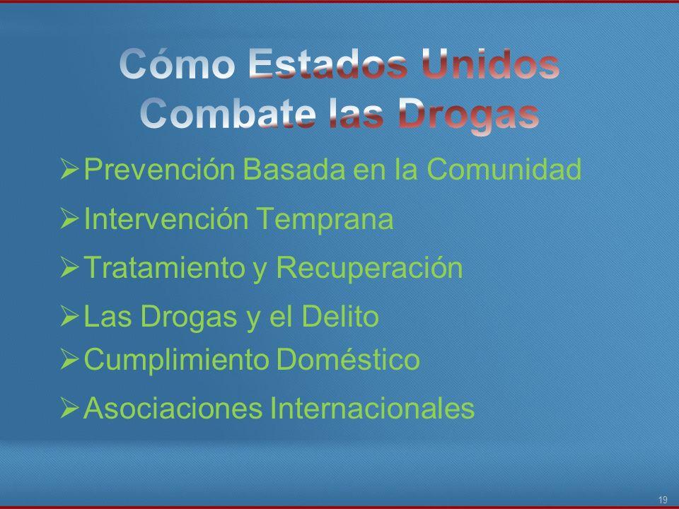 Prevención Basada en la Comunidad Intervención Temprana Tratamiento y Recuperación Las Drogas y el Delito Cumplimiento Doméstico Asociaciones Internac