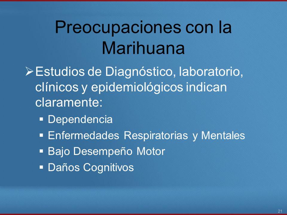 Preocupaciones con la Marihuana Estudios de Diagnóstico, laboratorio, clínicos y epidemiológicos indican claramente: Dependencia Enfermedades Respirat