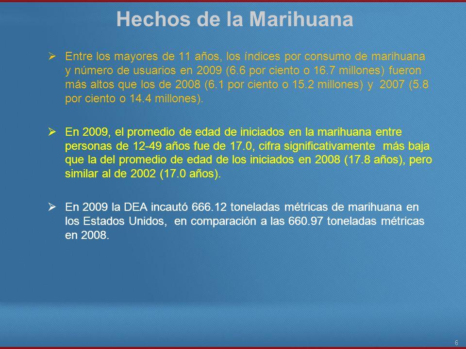 Hechos de la Marihuana 6 Entre los mayores de 11 años, los índices por consumo de marihuana y número de usuarios en 2009 (6.6 por ciento o 16.7 millon