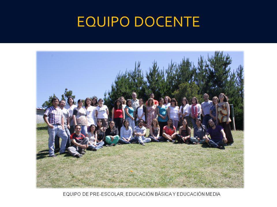 EQUIPO DOCENTE EQUIPO DE PRE-ESCOLAR, EDUCACIÓN BÁSICA Y EDUCACIÓN MEDIA