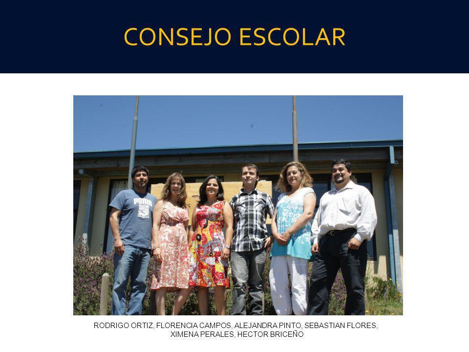 CONSEJO ESCOLAR RODRIGO ORTIZ, FLORENCIA CAMPOS, ALEJANDRA PINTO, SEBASTIAN FLORES, XIMENA PERALES, HECTOR BRICEÑO