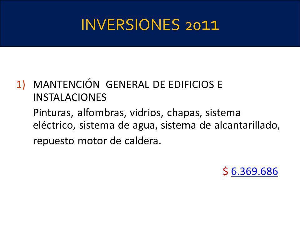 INVERSIONES 20 11 1)MANTENCIÓN GENERAL DE EDIFICIOS E INSTALACIONES Pinturas, alfombras, vidrios, chapas, sistema eléctrico, sistema de agua, sistema