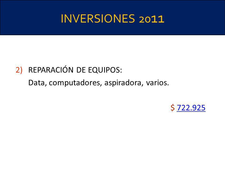 INVERSIONES 20 11 2)REPARACIÓN DE EQUIPOS: Data, computadores, aspiradora, varios. $ 722.925722.925