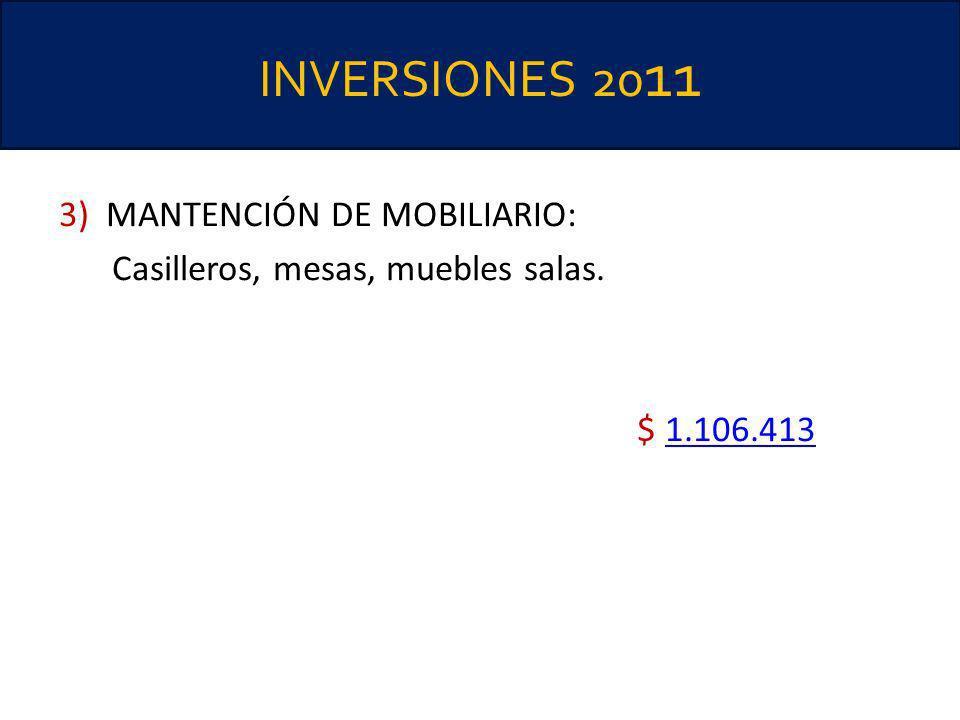 INVERSIONES 20 11 3) MANTENCIÓN DE MOBILIARIO: Casilleros, mesas, muebles salas. $ 1.106.4131.106.413