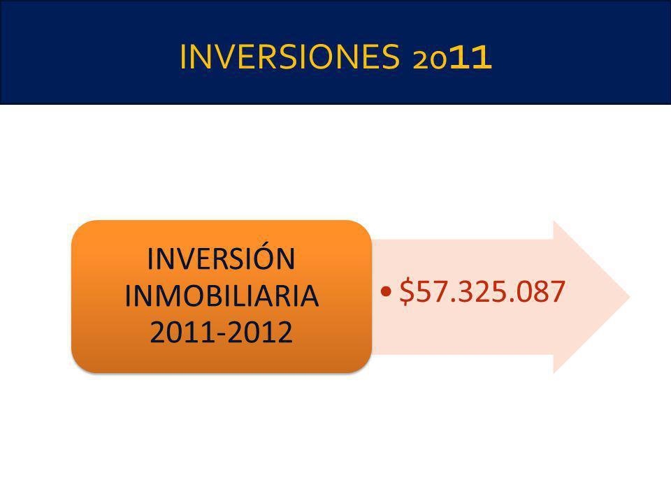 INVERSIONES 20 11 $57.325.087 INVERSIÓN INMOBILIARIA 2011-2012