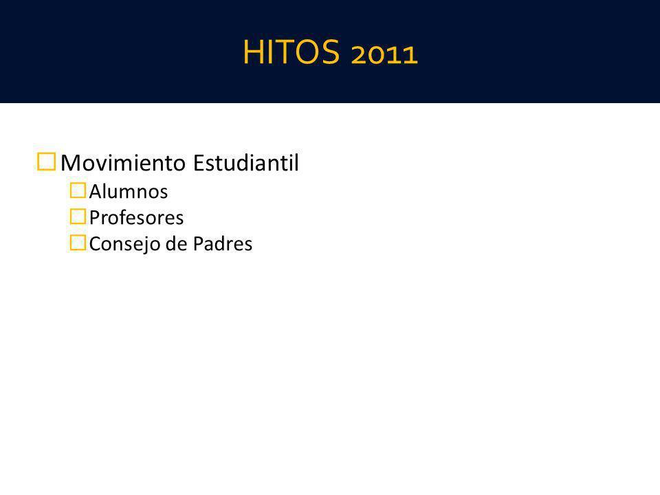 HITOS 2011 Movimiento Estudiantil Alumnos Profesores Consejo de Padres