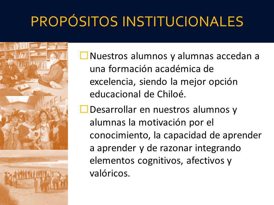 Nuestros alumnos y alumnas accedan a una formación académica de excelencia, siendo la mejor opción educacional de Chiloé. Desarrollar en nuestros alum