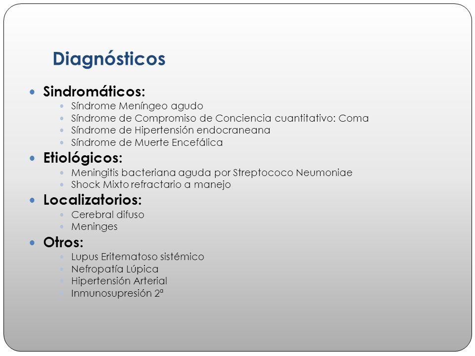 Diagnósticos Sindromáticos: Síndrome Meníngeo agudo Síndrome de Compromiso de Conciencia cuantitativo: Coma Síndrome de Hipertensión endocraneana Sínd