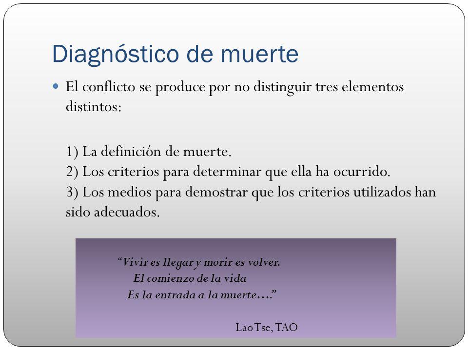 Diagnóstico de muerte El conflicto se produce por no distinguir tres elementos distintos: 1) La definición de muerte. 2) Los criterios para determinar
