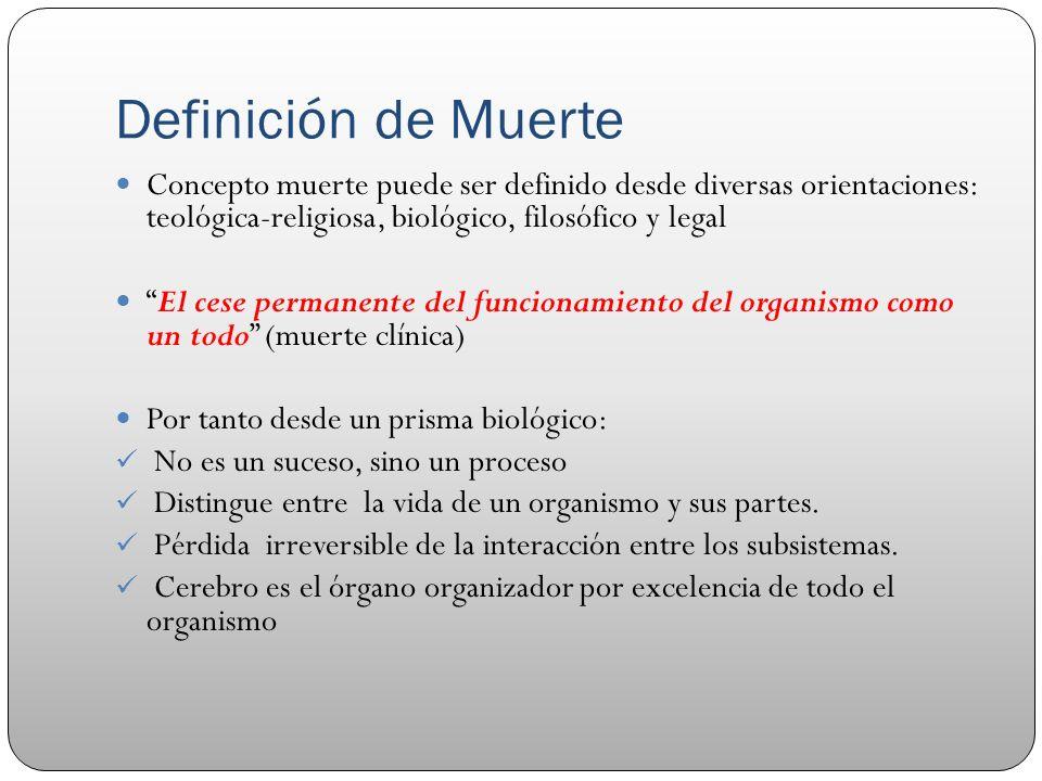 Definición de Muerte Concepto muerte puede ser definido desde diversas orientaciones: teológica-religiosa, biológico, filosófico y legal El cese perma