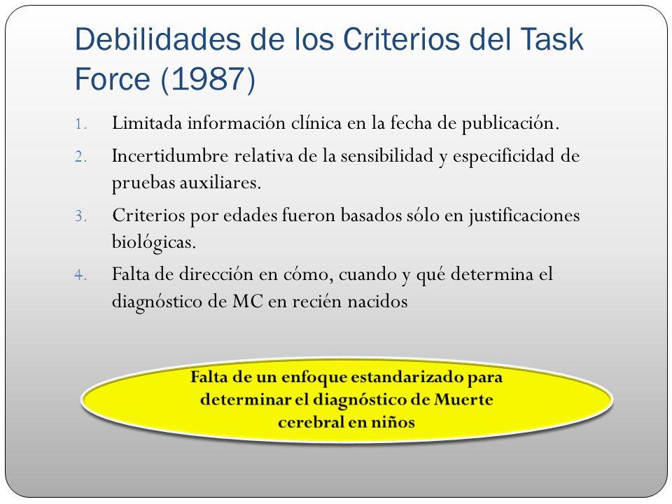 Debilidades de los Criterios del Task Force (1987) 1. Limitada información clínica en la fecha de publicación. 2. Incertidumbre relativa de la sensibi