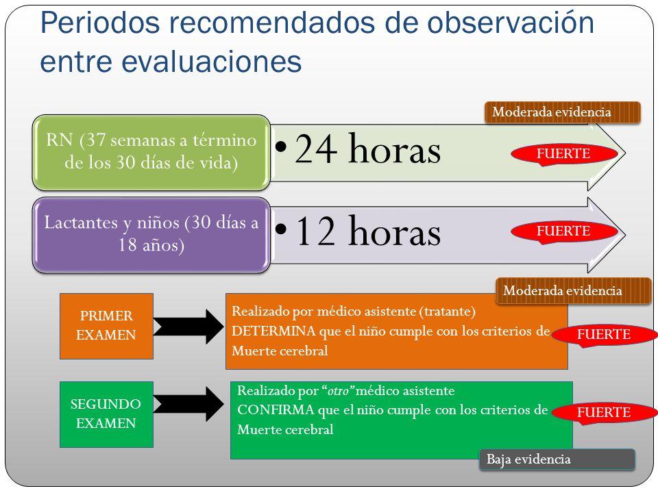 Periodos recomendados de observación entre evaluaciones 24 horas RN (37 semanas a término de los 30 días de vida) 12 horas Lactantes y niños (30 días