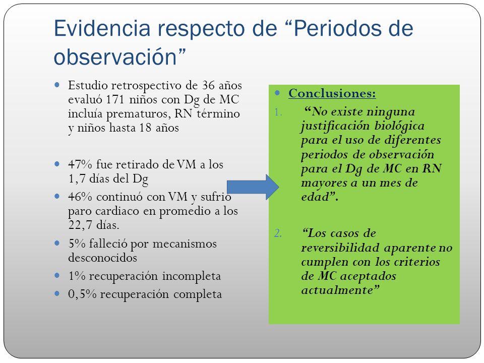 Evidencia respecto de Periodos de observación Estudio retrospectivo de 36 años evaluó 171 niños con Dg de MC incluía prematuros, RN término y niños ha