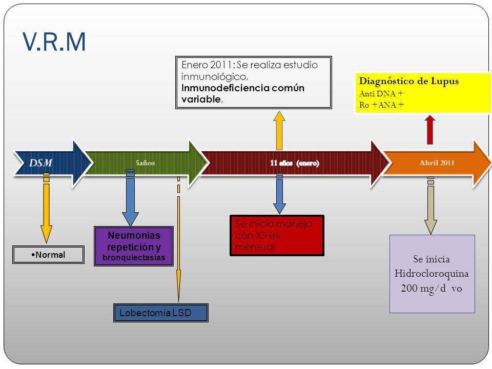 V.R.M Normal Neumonias repetición y bronquiectasias Diagnóstico de Lupus Anti DNA + Ro +ANA + Se inicia manejo con IG ev mensual Enero 2011: Se realiz