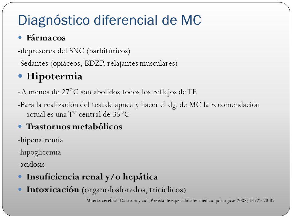 Diagnóstico diferencial de MC Fármacos - depresores del SNC (barbitúricos) -Sedantes (opiáceos, BDZP, relajantes musculares) Hipotermia - A menos de 2