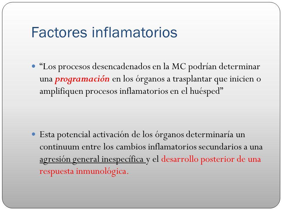 Factores inflamatorios Los procesos desencadenados en la MC podrían determinar una programación en los órganos a trasplantar que inicien o amplifiquen