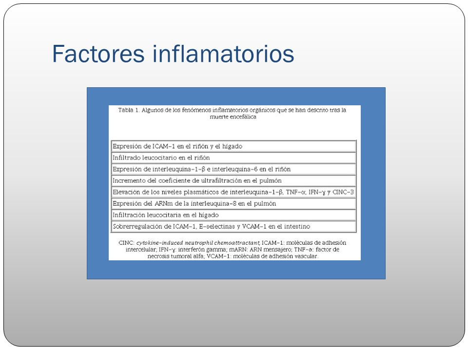 Factores inflamatorios