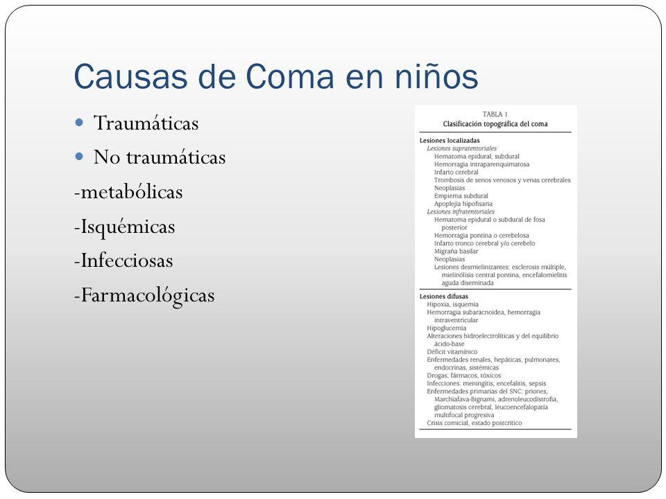 Causas de Coma en niños Traumáticas No traumáticas -metabólicas -Isquémicas -Infecciosas -Farmacológicas