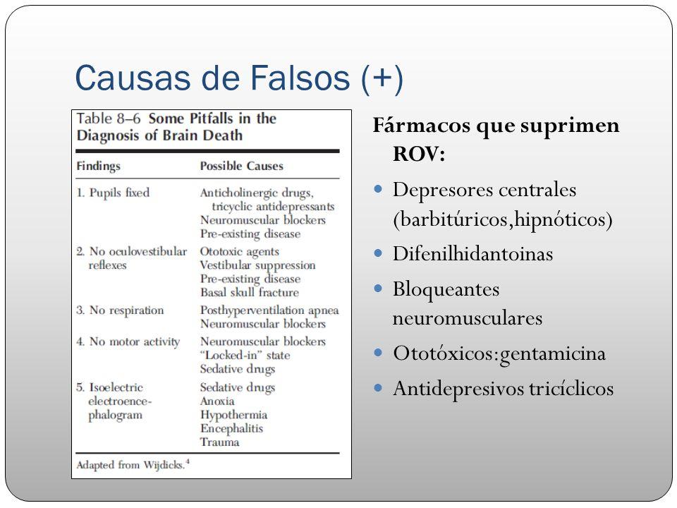 Causas de Falsos (+) Fármacos que suprimen ROV: Depresores centrales (barbitúricos,hipnóticos) Difenilhidantoinas Bloqueantes neuromusculares Ototóxic