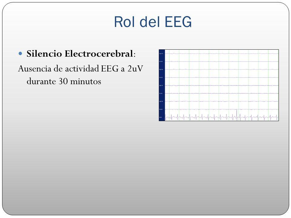 Rol del EEG Silencio Electrocerebral: Ausencia de actividad EEG a 2uV durante 30 minutos