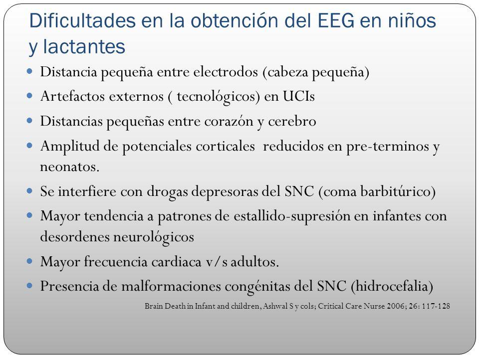 Dificultades en la obtención del EEG en niños y lactantes Distancia pequeña entre electrodos (cabeza pequeña) Artefactos externos ( tecnológicos) en U