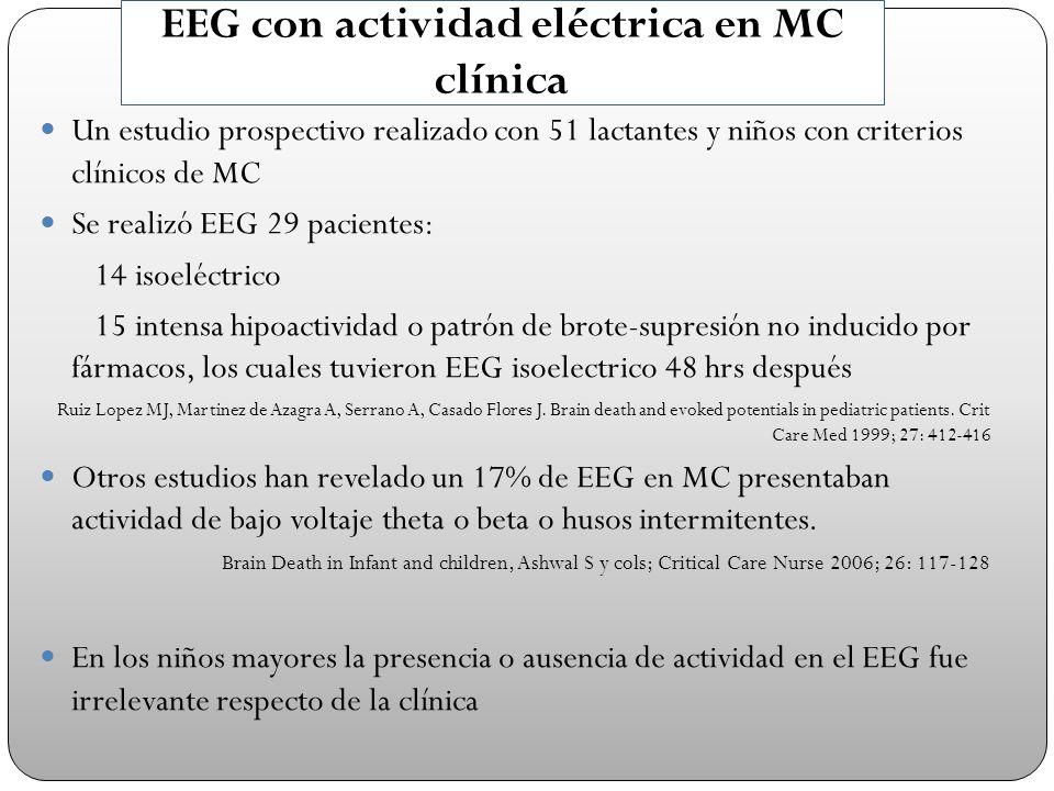 Un estudio prospectivo realizado con 51 lactantes y niños con criterios clínicos de MC Se realizó EEG 29 pacientes: 14 isoeléctrico 15 intensa hipoact