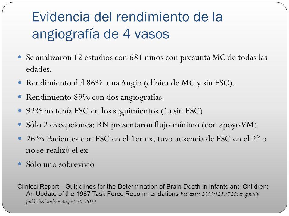 Evidencia del rendimiento de la angiografía de 4 vasos Se analizaron 12 estudios con 681 niños con presunta MC de todas las edades. Rendimiento del 86