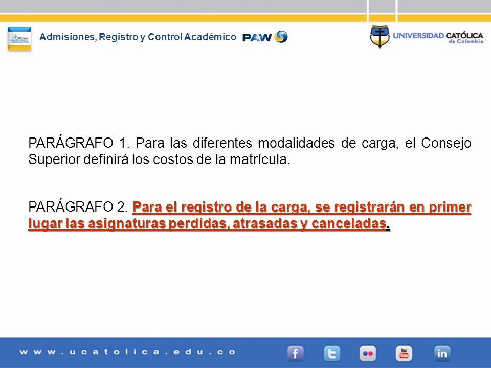 Admisiones, Registro y Control Académico PARÁGRAFO 1. Para las diferentes modalidades de carga, el Consejo Superior definirá los costos de la matrícul