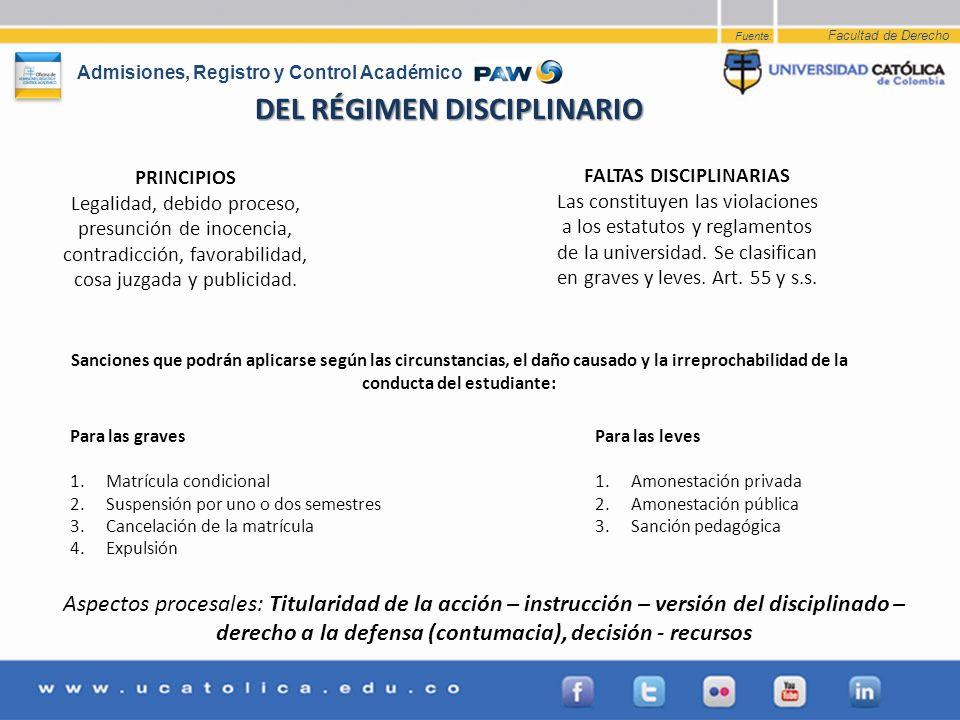 Admisiones, Registro y Control Académico DEL RÉGIMEN DISCIPLINARIO PRINCIPIOS Legalidad, debido proceso, presunción de inocencia, contradicción, favor