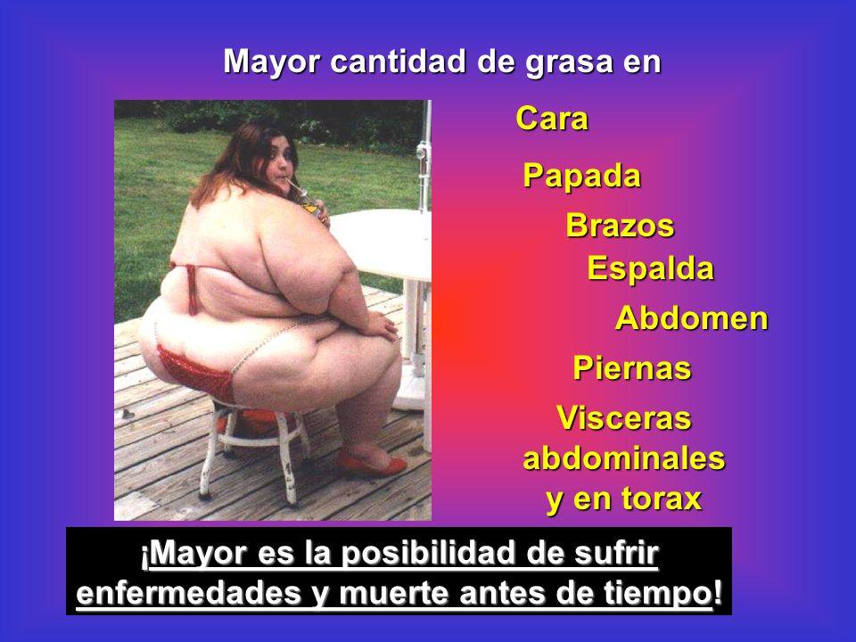 Mayor cantidad de grasa en Cara Papada Brazos Espalda Abdomen Piernas Viscerasabdominales y en torax ¡Mayor es la posibilidad de sufrir enfermedades y