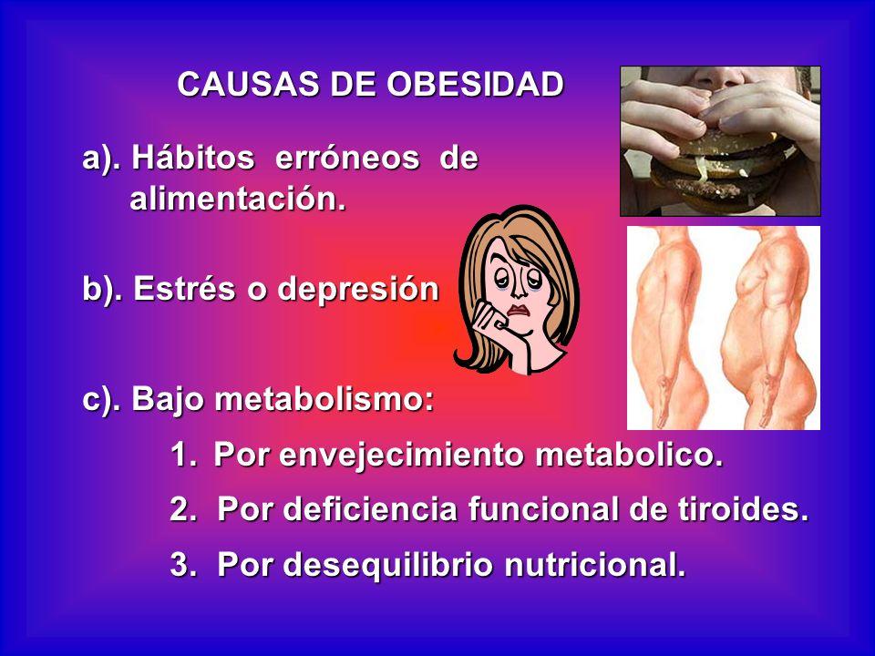 CAUSAS DE OBESIDAD a). Hábitos erróneos de alimentación. alimentación. c). Bajo metabolismo: 1.Por 1.Por envejecimiento metabolico. 2. Por deficiencia