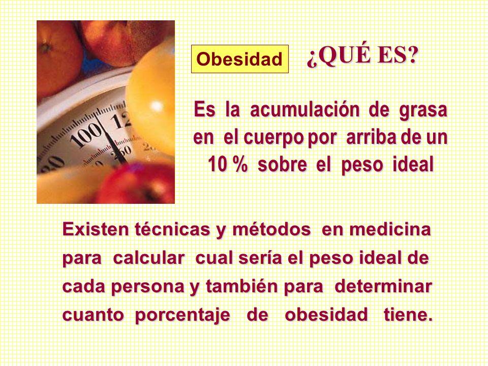 ¿QUÉ ES? Es la acumulación de grasa en el cuerpo por arriba de un 10 % sobre el peso ideal Obesidad Existen técnicas y métodos en medicina para calcul