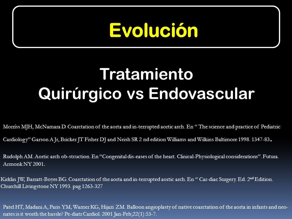 Evolución Tratamiento Quirúrgico vs Endovascular Morríss MJH, McNamara D. Coarctation of the aorta and in-terrupted aortic arch. En The science and pr