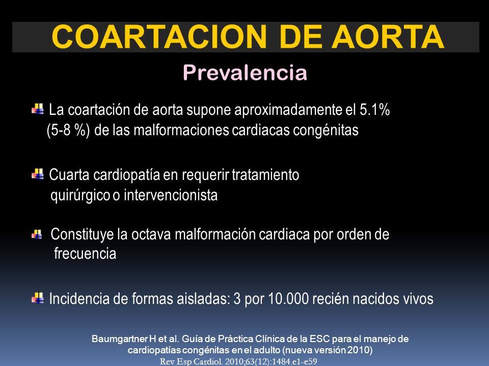 COARTACION DE AORTA Prevalencia La coartación de aorta supone aproximadamente el 5.1% (5-8 %) de las malformaciones cardiacas congénitas Cuarta cardio