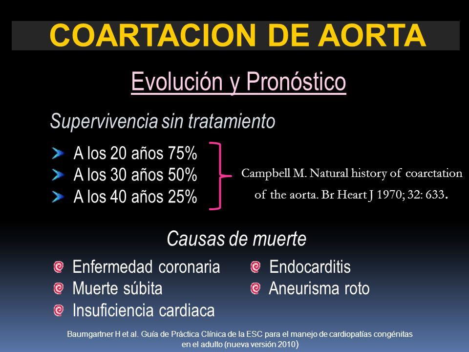 Supervivencia sin tratamiento COARTACION DE AORTA Evolución y Pronóstico A los 20 años 75% A los 30 años 50% A los 40 años 25% Causas de muerte Enferm