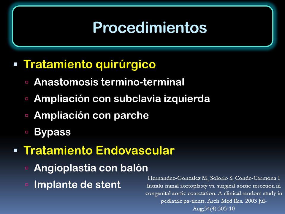 Tratamiento quirúrgico Anastomosis termino-terminal Ampliación con subclavia izquierda Ampliación con parche Bypass Tratamiento Endovascular Angioplas