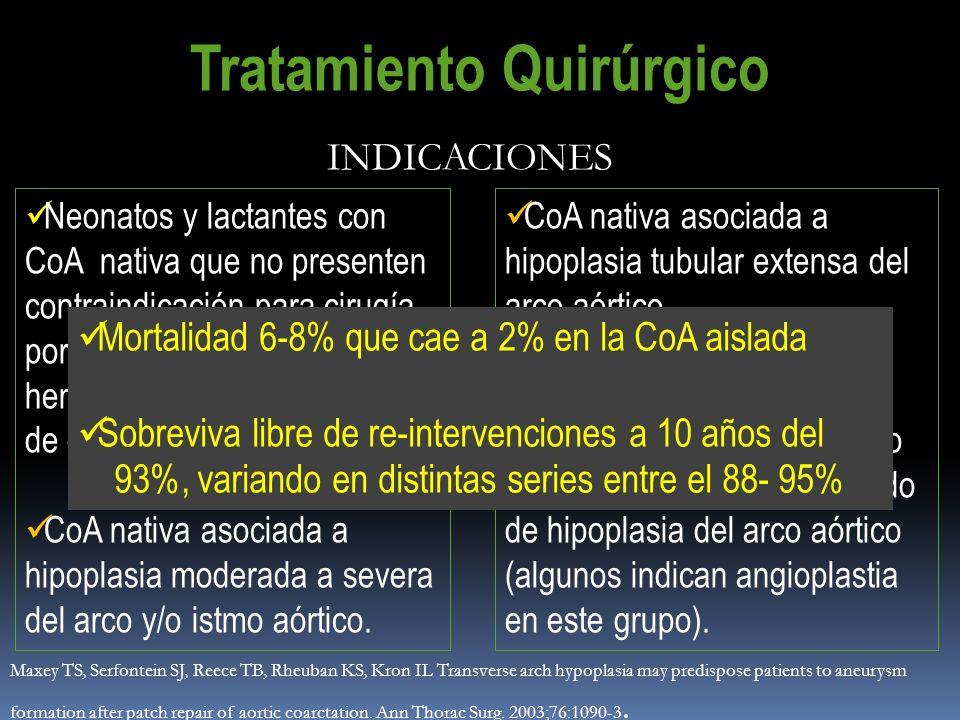 Neonatos y lactantes con CoA nativa que no presenten contraindicación para cirugía por inestabilidad hemodinámica u otra causa de descompensación grav