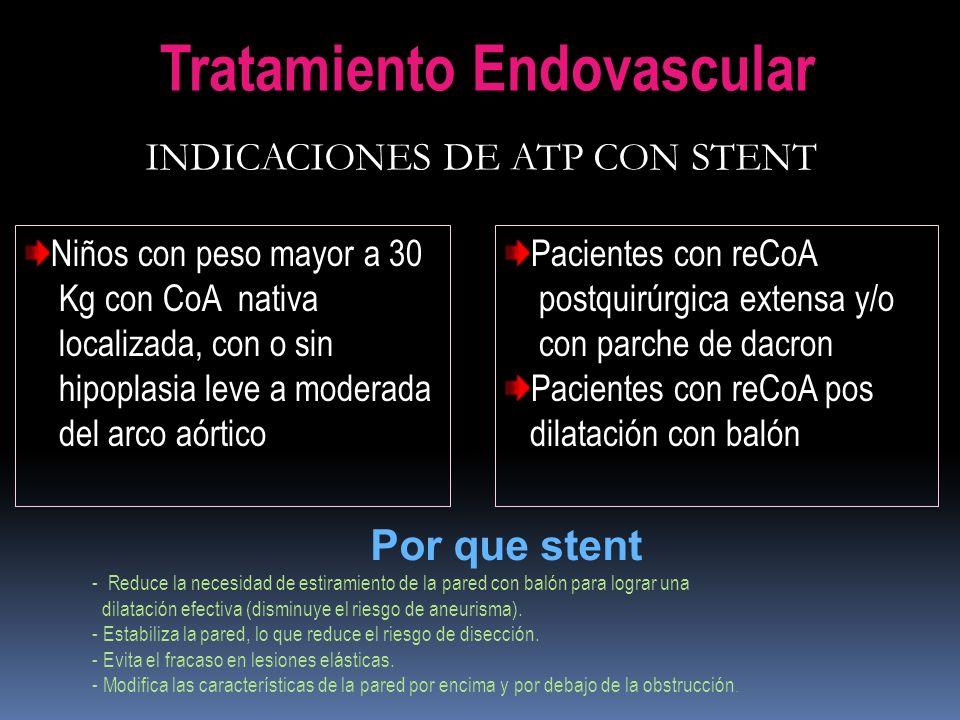 Niños con peso mayor a 30 Kg con CoA nativa localizada, con o sin hipoplasia leve a moderada del arco aórtico Tratamiento Endovascular Pacientes con r