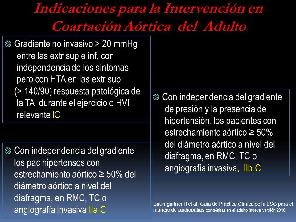 Gradiente no invasivo > 20 mmHg entre las extr sup e inf, con independencia de los síntomas pero con HTA en las extr sup (> 140/90) respuesta patológi