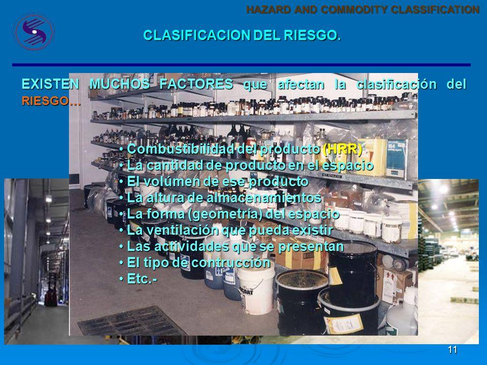 11 EXISTEN MUCHOS FACTORES que afectan la clasificación del RIESGO… Combustibilidad del producto (HRR) Combustibilidad del producto (HRR) La cantidad de producto en el espacio La cantidad de producto en el espacio El volúmen de ese producto El volúmen de ese producto La altura de almacenamientos La altura de almacenamientos La forma (geometría) del espacio La forma (geometría) del espacio La ventilación que pueda existir La ventilación que pueda existir Las actividades que se presentan Las actividades que se presentan El tipo de contrucción El tipo de contrucción Etc.- Etc.- HAZARD AND COMMODITY CLASSIFICATION CLASIFICACION DEL RIESGO.