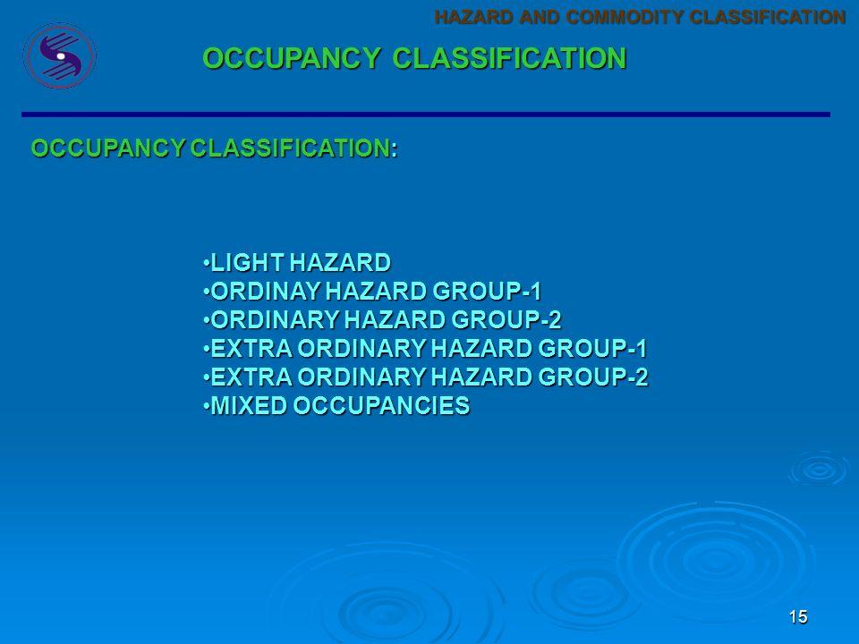 15 OCCUPANCY CLASSIFICATION: LIGHT HAZARDLIGHT HAZARD ORDINAY HAZARD GROUP-1ORDINAY HAZARD GROUP-1 ORDINARY HAZARD GROUP-2ORDINARY HAZARD GROUP-2 EXTRA ORDINARY HAZARD GROUP-1EXTRA ORDINARY HAZARD GROUP-1 EXTRA ORDINARY HAZARD GROUP-2EXTRA ORDINARY HAZARD GROUP-2 MIXED OCCUPANCIESMIXED OCCUPANCIES HAZARD AND COMMODITY CLASSIFICATION OCCUPANCY CLASSIFICATION