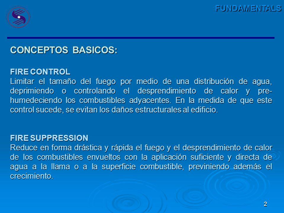 1 FUNDAMENTALS SISTEMAS CONTRA INCENDIO CONCEPTOS BASICOS CONCEPTOS BASICOS